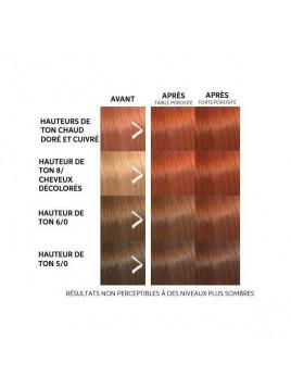 Masque repigmentant Color Fresh Copper Glow 150ml WELLA